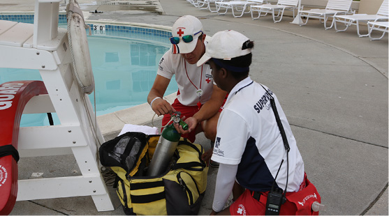 Facility Safety Audits and Readiness Reviews